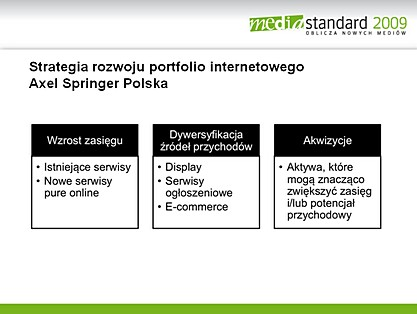 'Strategia internetowa Axel Springer Polska' <br> Michał Fijoł, Axel Springer Polska
