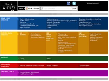 Baza wiedzy - nowy projekt Internet Standard