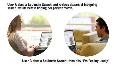 Krok drugi: przeszukiwanie rezultatów wyszukiwania miłości swojego życia