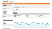 Funkcja Site Speed