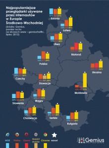 popularne_przegladarki_internetowe_infografika_gemius