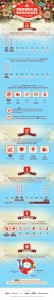infografika_GetResponse