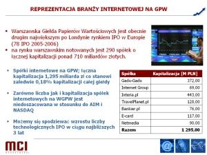 Niedoszacowanie polskich spółek internetowych. Źródło: prezentacja Tomasz Czechowicz