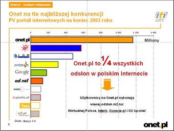 prezentacja Onetu