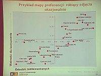 Mapa preferencji użytkowników w stosunku do serwisu fotograficznego