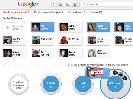 Google  - czy namiesza w społecznościach?