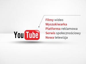 Zmiany w formatach reklamowych na YouTube
