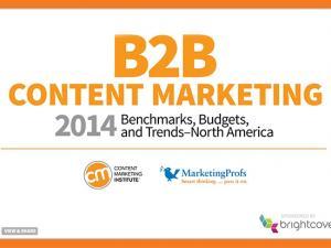 Content Marketing w praktyce - poznaj wyniki badania