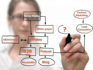 Weź udział w badaniu IDG Content Marketing Survey 2015!