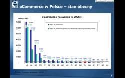 Polski rynek e-commerce na tle światowego, z uwzględnieniem różnić w zarobkach. Źródło:  Prezentacja eCard S.A.