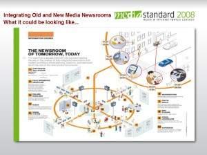 Newsroom przyszłości. Źródło: Prezentacja: Joachim Weidemann